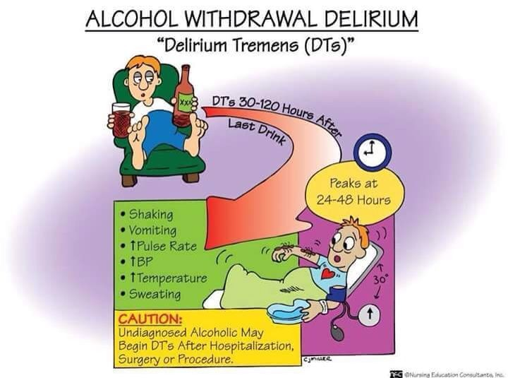alcohol withdrawal during hospitalization Summary of benzodiazepine or non-benzodiazepine hypnotics withdrawal syndrome during hospitalization: a series of 22 cases twenty-two cases related to.